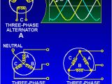 Three Phase Transformer Wiring Diagram to Continue