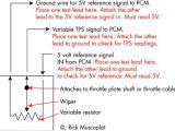 Throttle Position Sensor Wiring Diagram 4 Wire Throttle Position Sensor Diagram Wiring Diagram Info