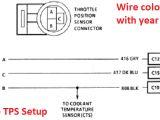 Throttle Position Sensor Wiring Diagram Gm Tps Wiring 2013 G4500 Wiring Diagram Insider