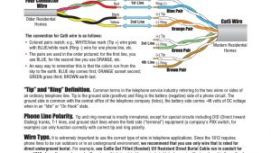 Tip Ring Sleeve Wiring Diagram Phone Wiring Tip and Ring Use Wiring Diagram