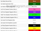 Toyota Corolla Radio Wiring Diagram Previa Radio Wiring Wiring Diagram Article Review