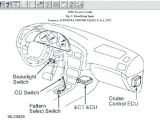 Toyota Corolla Wiring Diagram 1996 toyota Corolla Wiring Diagram Awesome toyota Headlight Wiring