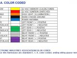 Toyota Wiring Diagram Color Codes Wiring Diagram Color Code Abbreviations Wiring Diagram Insider