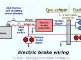 Trailer Brake Controller Wiring Diagram Trailer Controller Wiring Diagram Wiring Diagram View
