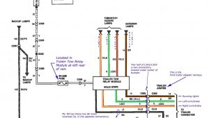 Trailer Connector Wiring Diagram Trailer Wiring 110v Wiring Diagram