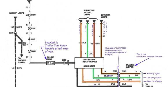 Trailer Connector Wiring Diagram Trailer Wiring 110v Wiring Diagram