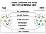 Trailer Hitch Plug Wiring Diagram 6 Pin Trailer Wiring Diagram Wiring Diagram Article Review