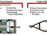 Trailer Lights Wiring Diagram 5 Way toyota Trailer Light Wiring Wiring Diagram Paper
