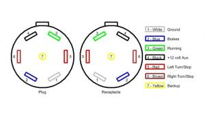 Trailer Plug Wiring Diagram 7 Way Six Wire Trailer Plug Diagram Wiring Diagram Sheet