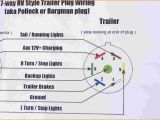 Trailer Wiring Plug Diagram norbert Trailer Wiring Diagram Wiring Diagram View