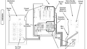 Transfer Switch Wiring Diagram Manual Generac Rtf 3 Phase Transfer Switch Wiring Diagram Just Wiring Diagram