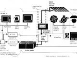 Travel Trailer Converter Wiring Diagram Campervan Electrical Installation Wiring Diagram Google