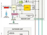 Travel Trailer Wiring Diagram Camper Trailer Ke Wiring Diagrams Wiring Diagram Fascinating