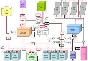 Travel Trailer Wiring Diagram Image Result for Rv Wiring Diagram Interiors Trailer Wiring