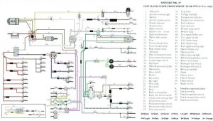 Triumph 650 Wiring Diagram Triumph Wiring Diagram Dual Coils Wiring Diagram Technic