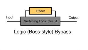 True bypass Wiring Diagram the Truth About True bypass Seymour Duncan