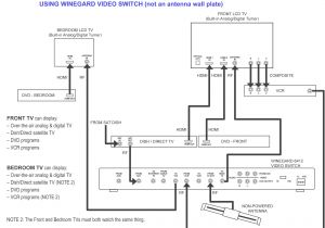 Tv Aerial socket Wiring Diagram Rv Hdtv Wiring Diagram Wiring Diagram Expert