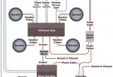Two Amp Wiring Diagram Amplifier Wiring Diagrams How to Add An Amplifier to Your Car Audio