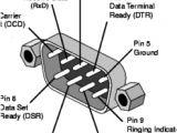 Usb to Db9 Wiring Diagram Usb to Db9 Pinout Diagram Wiring Diagram