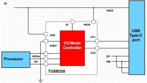 Usb Wiring Diagram Charger Designing In Usb Type C and Using Power Delivery Digikey