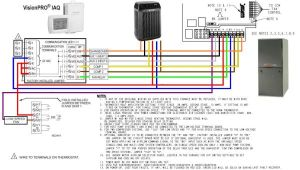 Visionpro Iaq Wiring Diagram Vision Pro Stat On Trane Furnace Doityourself Com Community forums