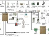 Vista 20 Wiring Diagram Home Alarm Wiring Diagram Wds Wiring Diagram Database
