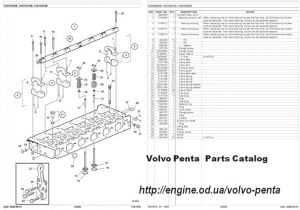 Volvo 850 Radio Wiring Diagram Volvo 850 Stereo Wiring Wiring Diagram