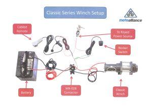 Warn Winch Contactor Wiring Diagram Warn 76080 Wiring Diagram Wiring Diagram Centre