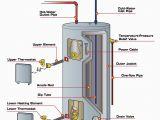 Water Heater Wiring Diagram Heater Wiring Schematics Wiring Diagram