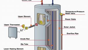 Water Heater Wiring Diagram Heater Wiring Schematics Wiring Diagram