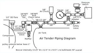 Well Pump Pressure Switch Wiring Diagram Figure 59 Pressure Switch Adjustment Diagram Wiring Diagram Show