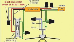 What Does Nca Stand for On Wiring Diagram What Does Nca Mean A Wiring Diagram New What Does Nca Mean A Of What