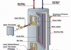 Whirlpool Hot Water Heater Wiring Diagram Hot Schematic Wiring Diagram Blog Wiring Diagram