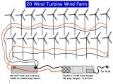 Wind Generator Wiring Diagram Small Wind Turbine Wiring Wiring Diagram Database