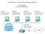 Wire Diagram 3 Way Switch 3 Way Switch Single Pole Wiring Diagram or Single Pole Switch