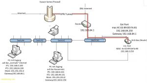 Wiring A Room Diagram Home Internet Wiring Design Wiring Diagrams for