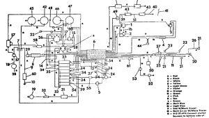 Wiring Diagram 2388 Combine Wiring Diagram 2388 Combine Beautiful Case Ih Bine Manuals Parts