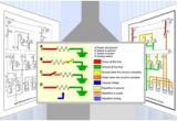 Wiring Diagram Color Coding by Jorge Menchu Wiring Diagram Color Coding by Jorge Menchu Wiring Diagram Show