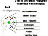 Wiring Diagram for 7 Pin towing Plug Phillips 7 Way Wiring Diagram Manual E Book