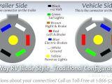 Wiring Diagram for 7 Pin towing Plug Trailer Wiring Diagram Color Code Wiring Diagram Technic