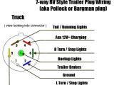 Wiring Diagram for 7 Pin Trailer Aluma Trailer Wiring Diagram Wiring Diagram