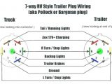 Wiring Diagram for 7 Way Trailer Plug Plug Diagram Make Sure You are Looking at the Plug the Way the