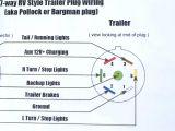 Wiring Diagram for 7 Way Trailer Plug Wabash Trailer Wiring Diagrams Wiring Diagram