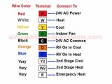 Wiring Diagram for Ac thermostat Heat Pump thermostat Wiring Diagram