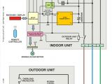 Wiring Diagram for Ac Unit Diagrams Rheem Ac Split Wiring Diagram Paper