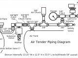 Wiring Diagram for Air Compressor Motor Devilbiss Wiring Diagram Wiring Diagram Page