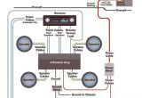 Wiring Diagram for Car Audio System This Simplified Diagram Shows How A Full Blown Car Audio System