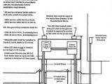 Wiring Diagram for Double Wide Mobile Home Mobile Home Wire Schematic Wiring Diagram Operations