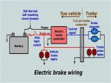 Wiring Diagram for Electric Trailer Brakes Electric Trailer Ke Breakaway Wiring Diagrams Wiring Diagram Expert