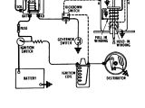 Wiring Diagram for Electronic Distributor ford Ignition Wiring Wiring Diagram Basic